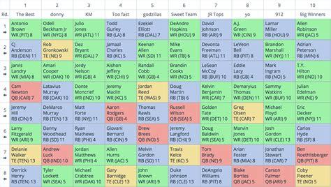 Week 7 fantasy football rankings cbs sports