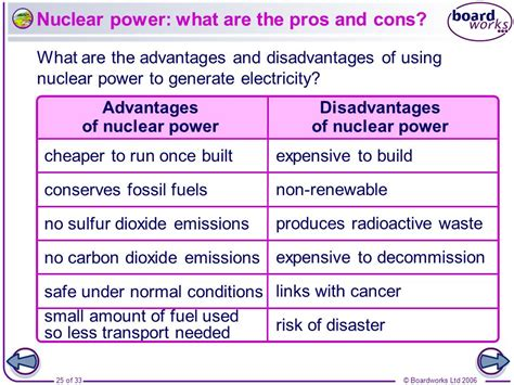 What Are Some Advantages And Disadvantages Of Nuclear ...