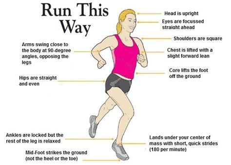 What are the best techniques for efficiently running long ...