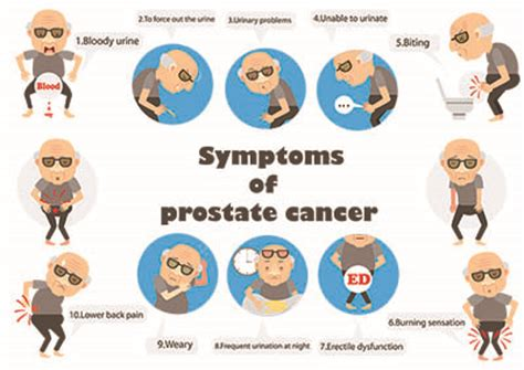 What are the signs and symptoms of prostate cancer?