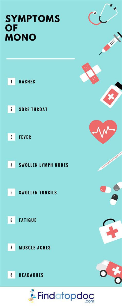 What are the Symptoms of Mononucleosis?