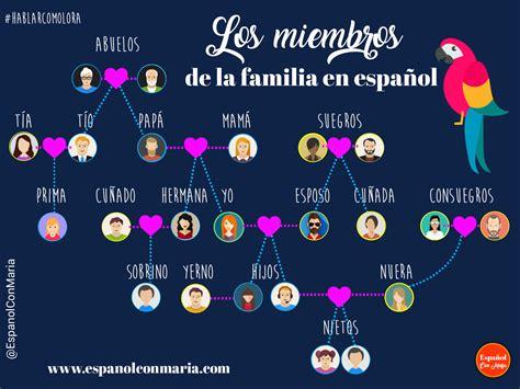 What Does Cunada Mean In English – Solo otra idea de ...