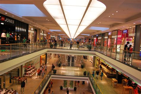 What is a Retail Anchor?