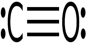 What is Carbon Monoxide?   Effects & Overview | Study.com
