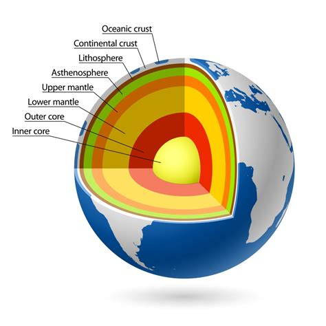 What Is Earth's Core Made of? | Wonderopolis