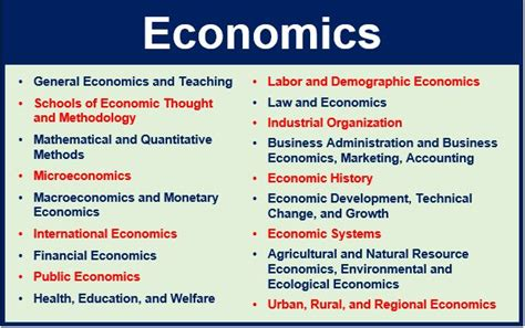 What is Economics? Definition and meaning - Market ...