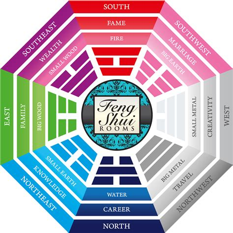 What is Feng Shui? - Feng Shui Rooms