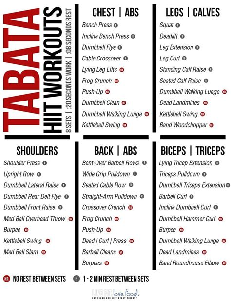 What Is Tabata Workout and Why It Is So Efficient?