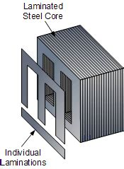 What is the construction of transformer?   Quora