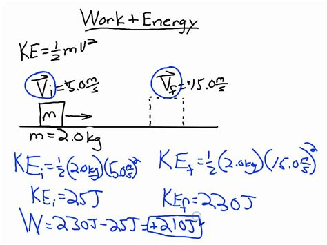 What Is The Equation Of Potential And Kinetic Energy ...