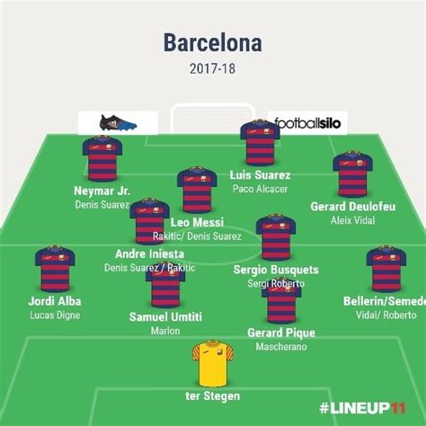 What is your favourite Barcelona squad and formation for ...