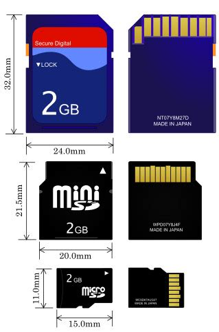 What Memory Card to Choose: a Review of SD Card Formats ...