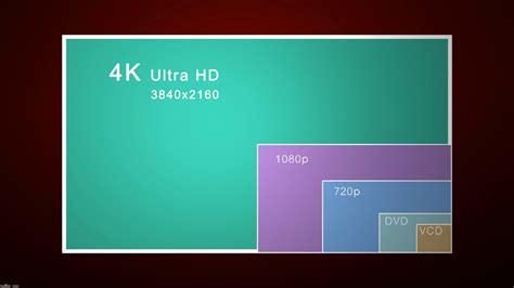 What s SD, HD, Full HD, Ultra HD? | Technology News