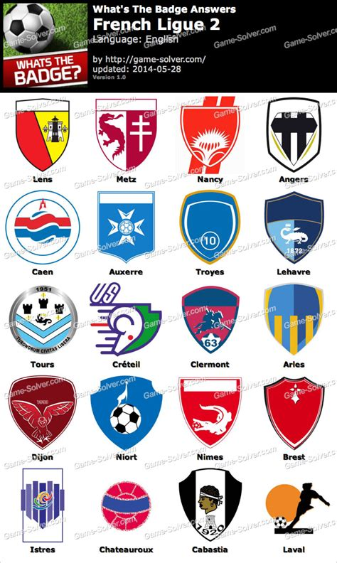 Whats The Badge French Ligue 2 Answers   Game Solver