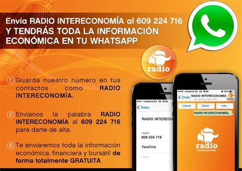 whatsapp-intereconomia