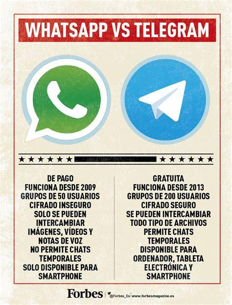 WhatsApp Vs Telegram - Taringa!