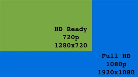 What's the Difference Between HD Ready & Full HD?