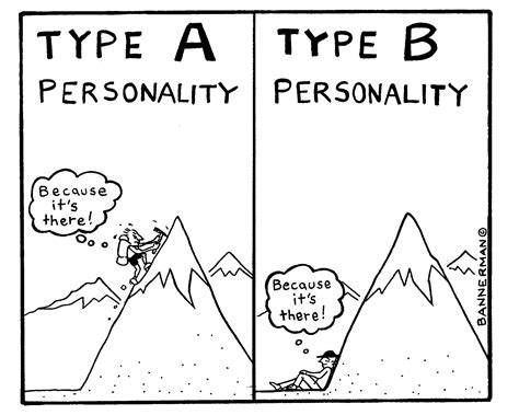 What's This I Hear About Type A Personalities? | Author ...