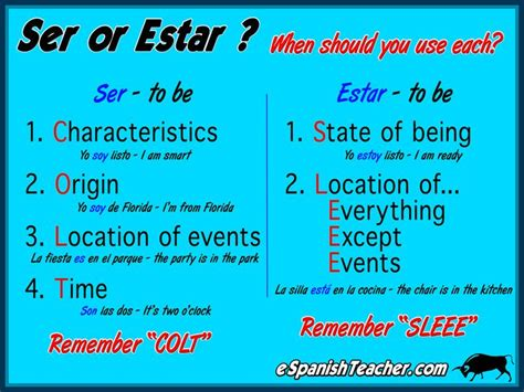 When to use Ser or Estar in Spanish | Learn Spanish ...