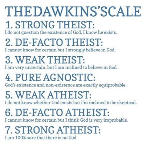 Where are you on the Dawkins Scale?