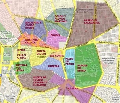 Where to live in Madrid   a guide to the barrios