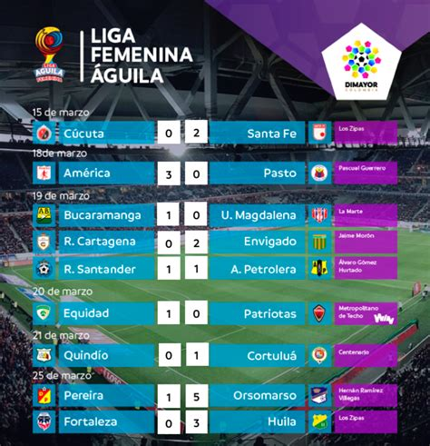 Win Sports | Liga Femenina Aguila | Tabla de posiciones y ...
