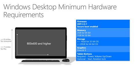 Windows 10: Todo lo que quieres y debes saber - Taringa!