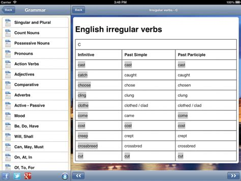words meanings english to english - DriverLayer Search Engine