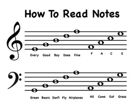 Worksheets & Diagrams