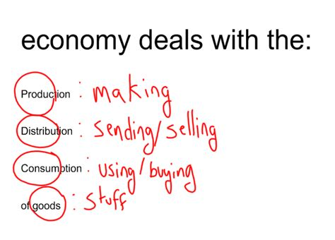 Writing to comprehend, rather than to express: Economics