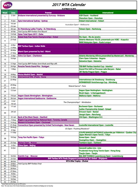 WTA: Calendario temporada 2017 | Punto de Break