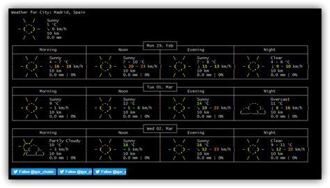 WTTR, una nueva forma de ver el tiempo en ASCII con ...