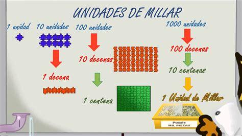 www.matecitos.com: 3º Primaria: Unidades, Decenas ...