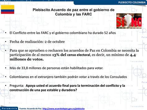 www.parametria.com.mx - www.parametria.mx - Plebiscito ...
