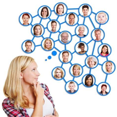 Y tú, ¿a cuántas redes perteneces? | Terapia de pareja y ...