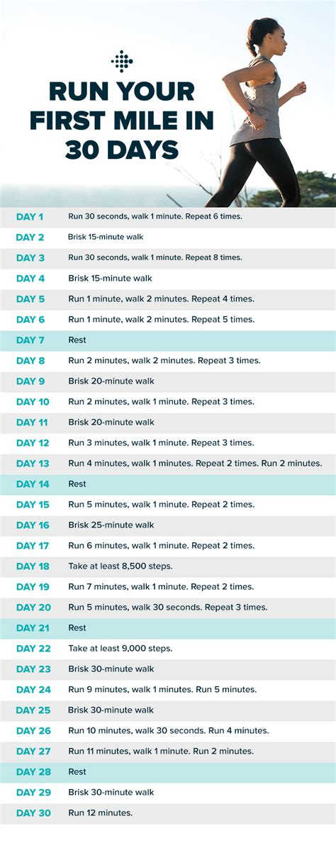 You Too Can Be a Runner! This 30 Day Walk to Run Plan Will ...