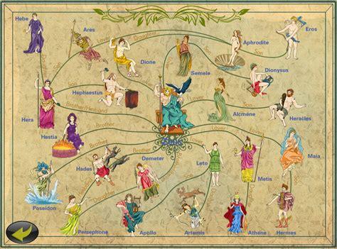 Zeus Family   Theatre History Online