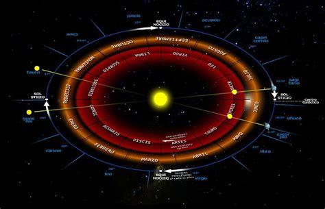 Zodiaco   Wikipedia, la enciclopedia libre