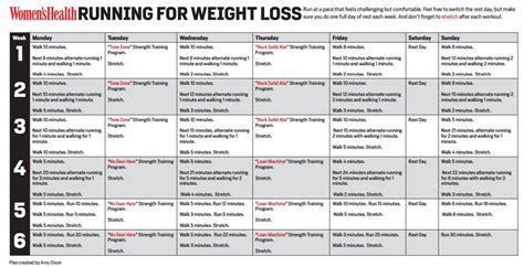 Zona Fitness: enero 2013